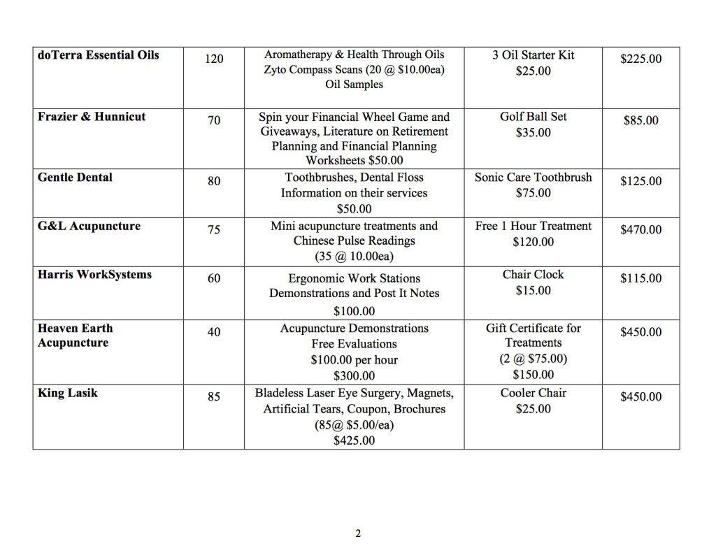Sample 2013 CSA page 2