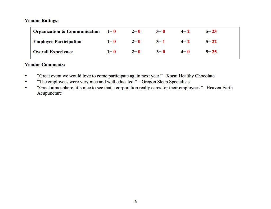 Sample 2013 CSA page 6